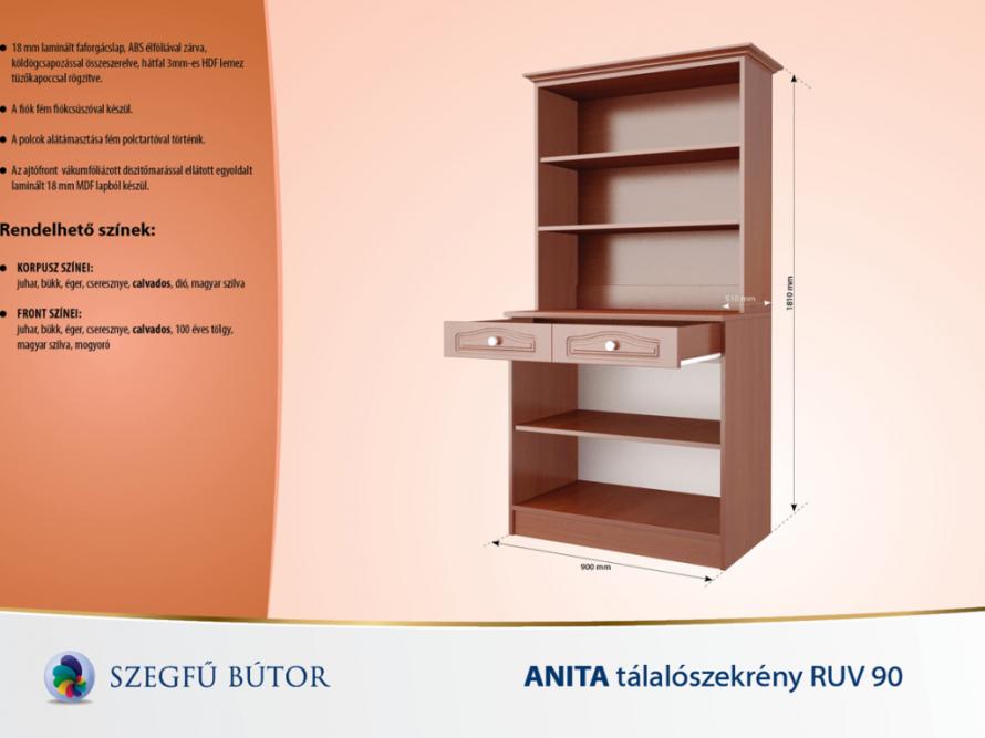 Anita tálalószekrény RUV 90 elemenként